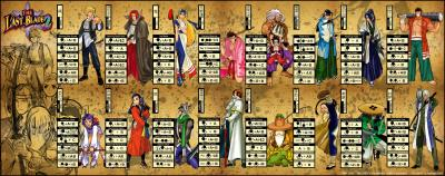 Last Blade 2 Moves Sheet (A3)