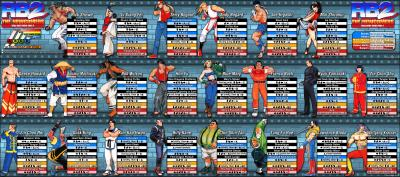 Real Bout Fatal Fury 2 Moves Sheet